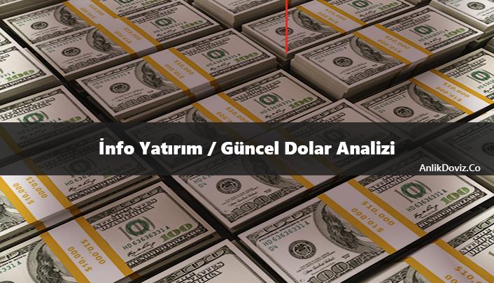 info yatırım günlük dolar yorumu